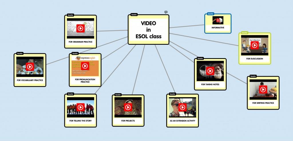VIDEO in ESOL CLASS